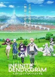 Nonton Infinite Dendrogram Episode 11 Subtitle Indonesia
